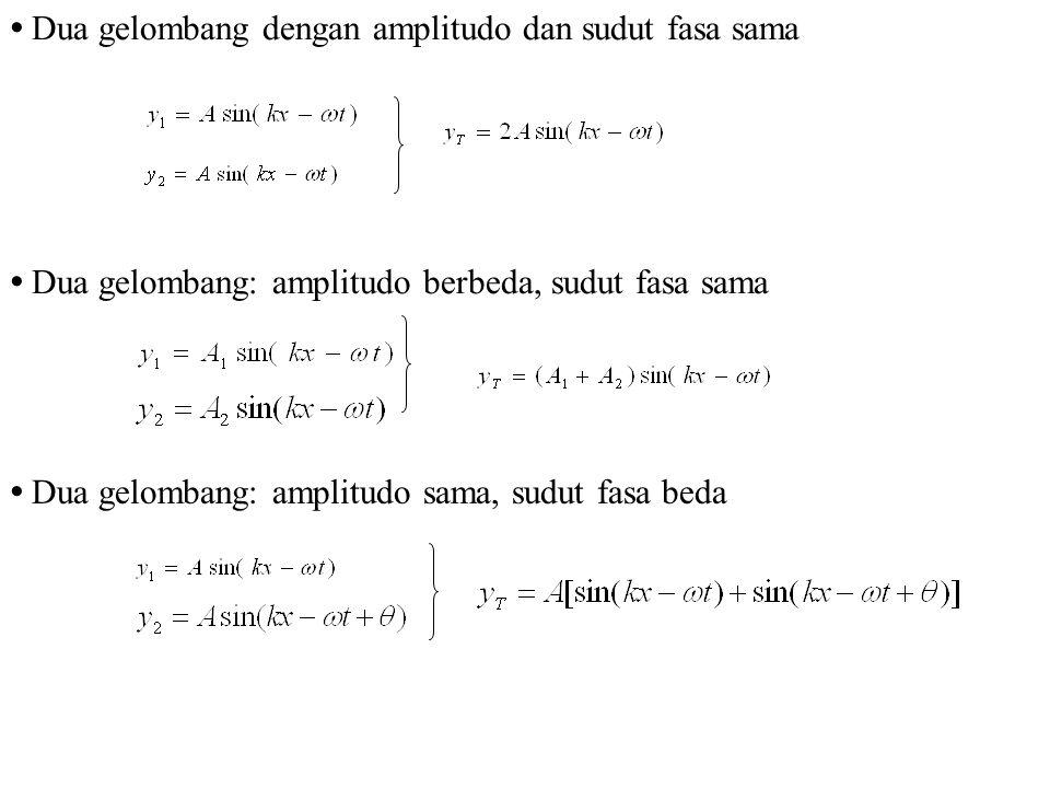 Dua gelombang dengan amplitudo dan sudut fasa sama Dua gelombang: amplitudo sama, sudut fasa beda Dua gelombang: amplitudo berbeda, sudut fasa sama