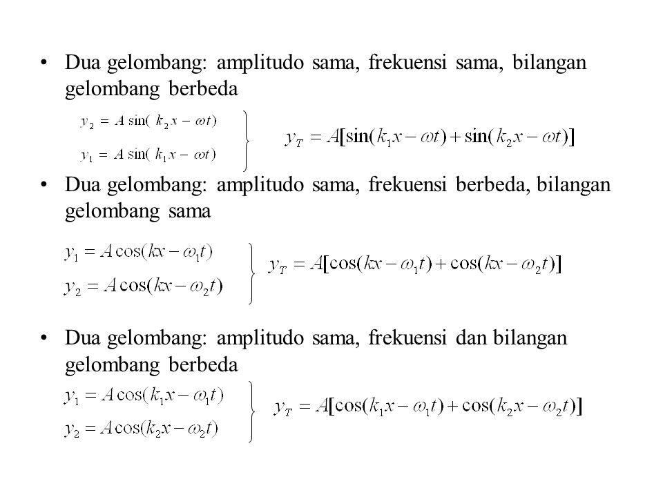 Dua gelombang: amplitudo sama, frekuensi sama, bilangan gelombang berbeda Dua gelombang: amplitudo sama, frekuensi berbeda, bilangan gelombang sama Dua gelombang: amplitudo sama, frekuensi dan bilangan gelombang berbeda