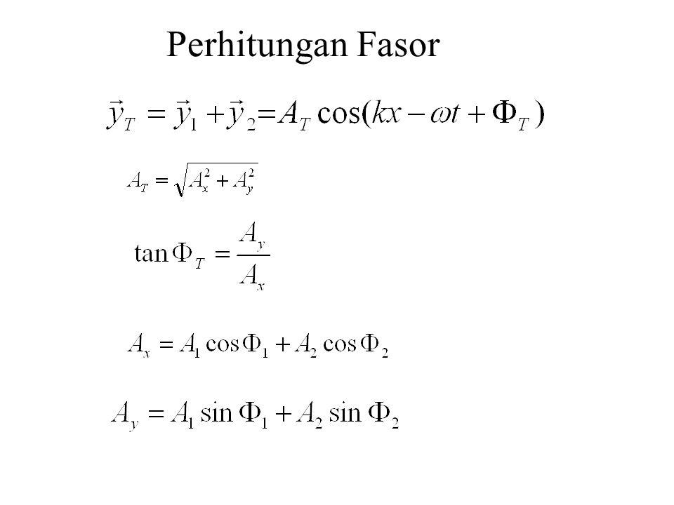 Perhitungan Fasor