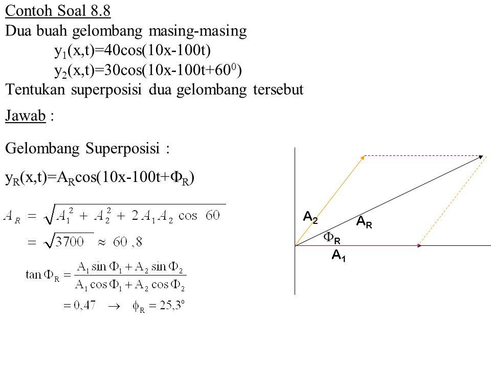 Contoh Soal 8.8 Dua buah gelombang masing-masing y 1 (x,t)=40cos(10x-100t) y 2 (x,t)=30cos(10x-100t+60 0 ) Tentukan superposisi dua gelombang tersebut