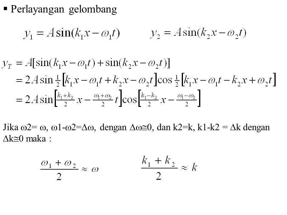  Perlayangan gelombang Jika  2= ,  1-  2= , dengan  0, dan k2=k, k1-k2 =  k dengan  k  0 maka :