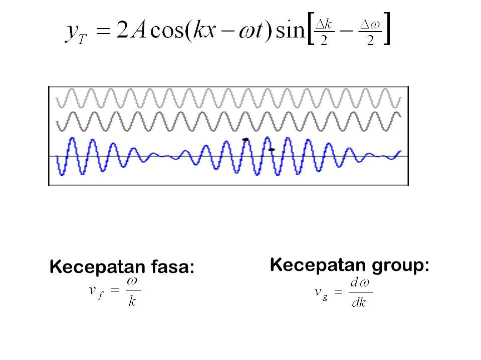 Kecepatan fasa: Kecepatan group: