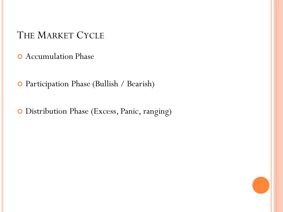 T HE M ARKET C YCLE Accumulation Phase Participation Phase (Bullish / Bearish) Distribution Phase (Excess, Panic, ranging)