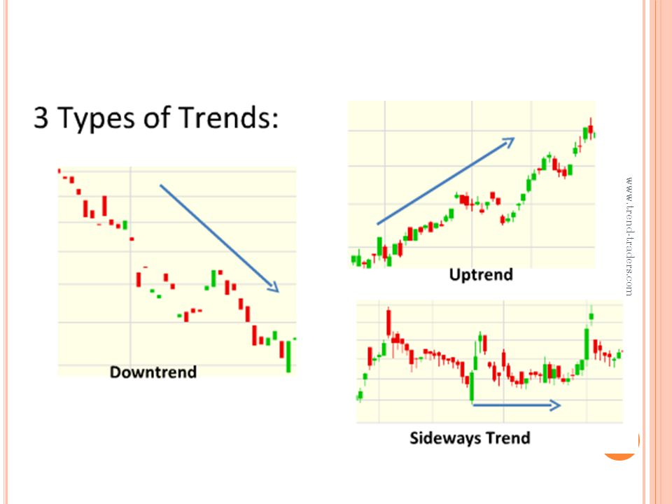 www.trend-traders.com