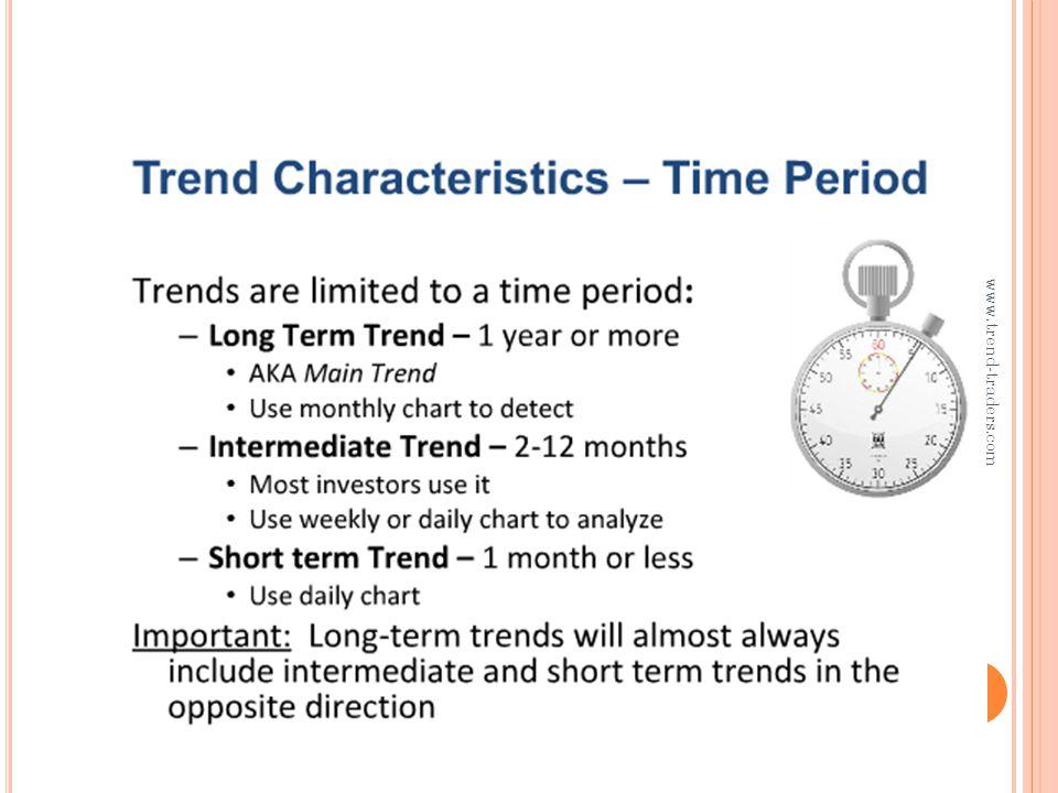 6.N OTE Dalam Fase down trend ketika tiba-tiba terjadi gerakan naik maka asumsinya ada 2 hal 1.