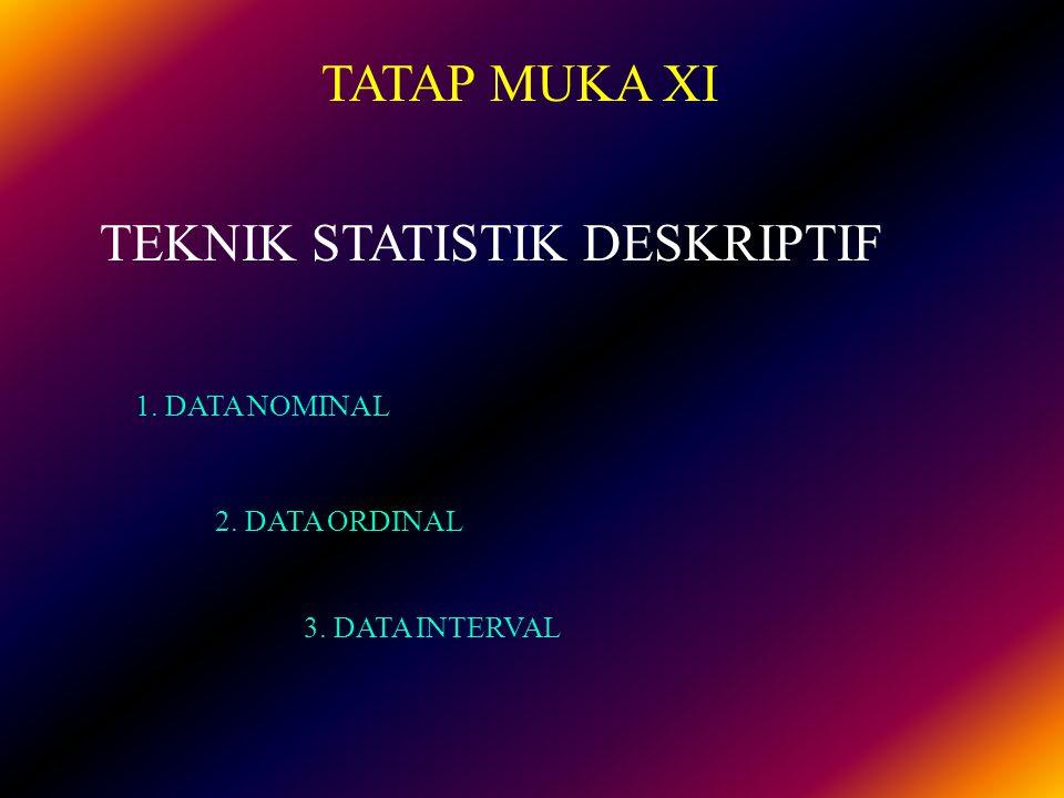 TEKNIK STATISTIK DESKRIPTIF TATAP MUKA XI 1. DATA NOMINAL 2. DATA ORDINAL 3. DATA INTERVAL
