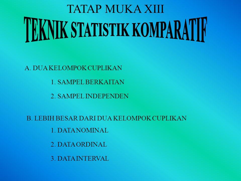 TATAP MUKA XIII A. DUA KELOMPOK CUPLIKAN 1. SAMPEL BERKAITAN 2. SAMPEL INDEPENDEN B. LEBIH BESAR DARI DUA KELOMPOK CUPLIKAN 1. DATA NOMINAL 2. DATA OR