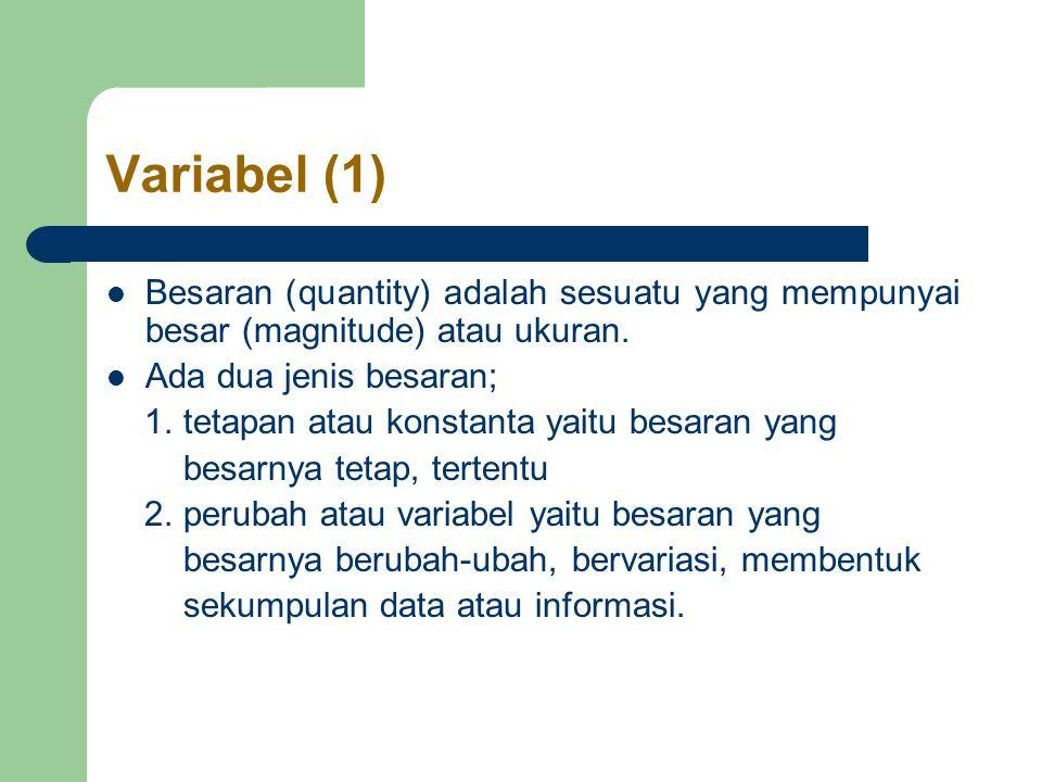 Variabel (1) Besaran (quantity) adalah sesuatu yang mempunyai besar (magnitude) atau ukuran.