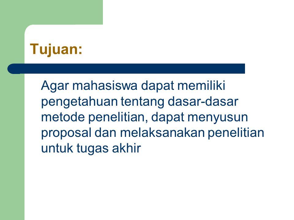 Bentuk Kuliah Tatap muka Penyusunan Proposal Seminar Proposal Tugas