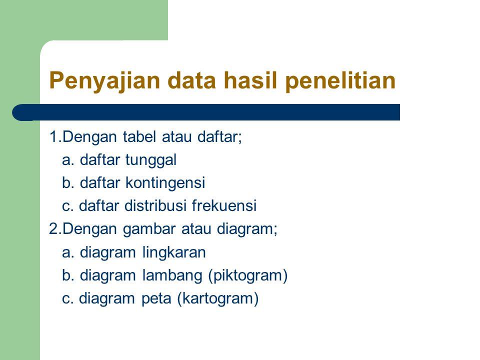 Penyajian data hasil penelitian 1.Dengan tabel atau daftar; a.