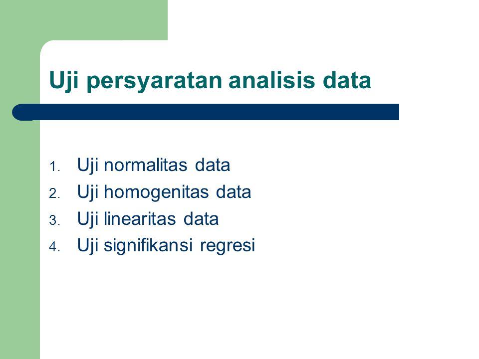 Uji persyaratan analisis data 1.Uji normalitas data 2.