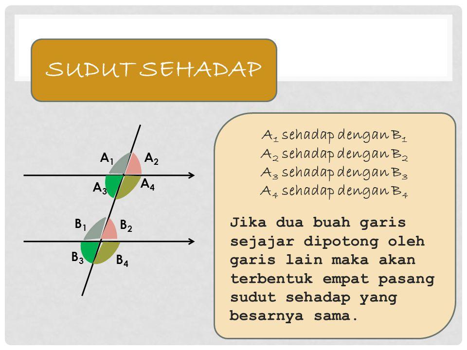 A B C D A sehadap dengan B C sehadap dengan D Sudut-sudut yang sehadap besarnya sama