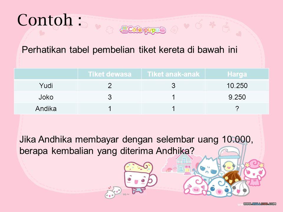 Contoh : Tiket dewasaTiket anak-anakHarga Yudi2310.250 Joko319.250 Andika11? Perhatikan tabel pembelian tiket kereta di bawah ini Jika Andhika membaya