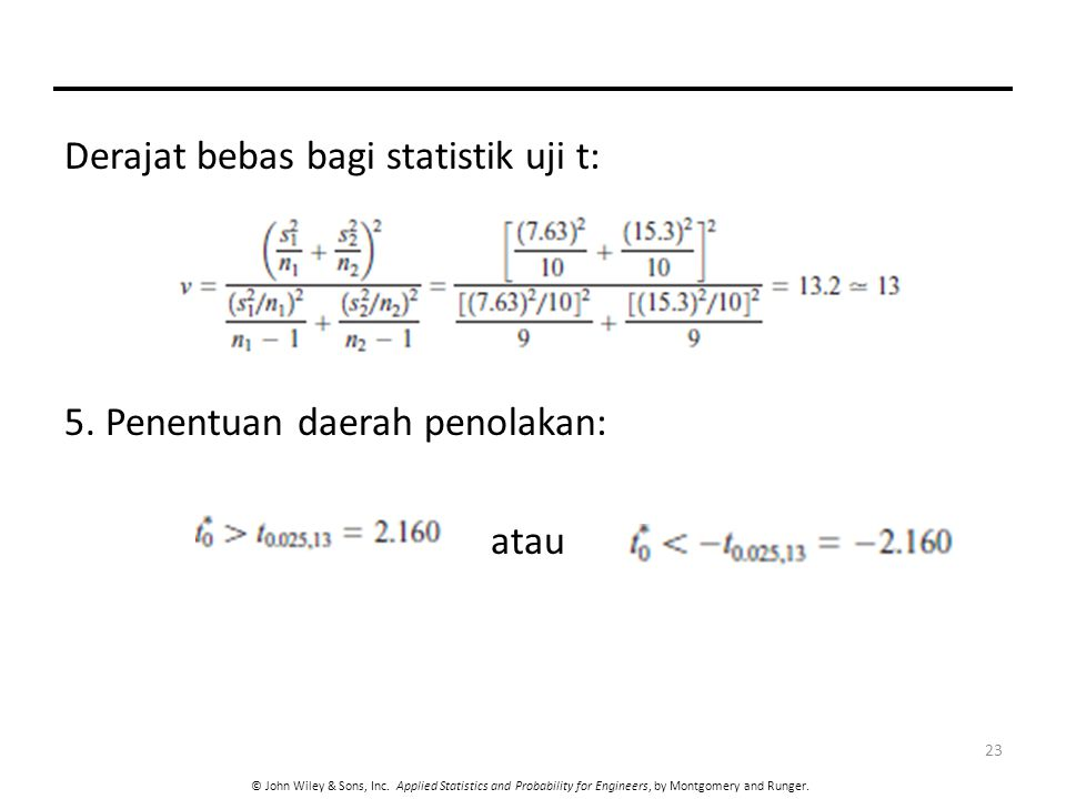 © John Wiley & Sons, Inc. Applied Statistics and Probability for Engineers, by Montgomery and Runger. Derajat bebas bagi statistik uji t: 23 5. Penent