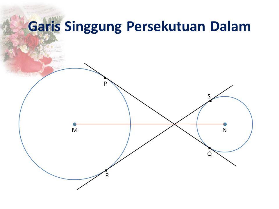 Garis Singgung Persekutuan Dalam S Q R P NM