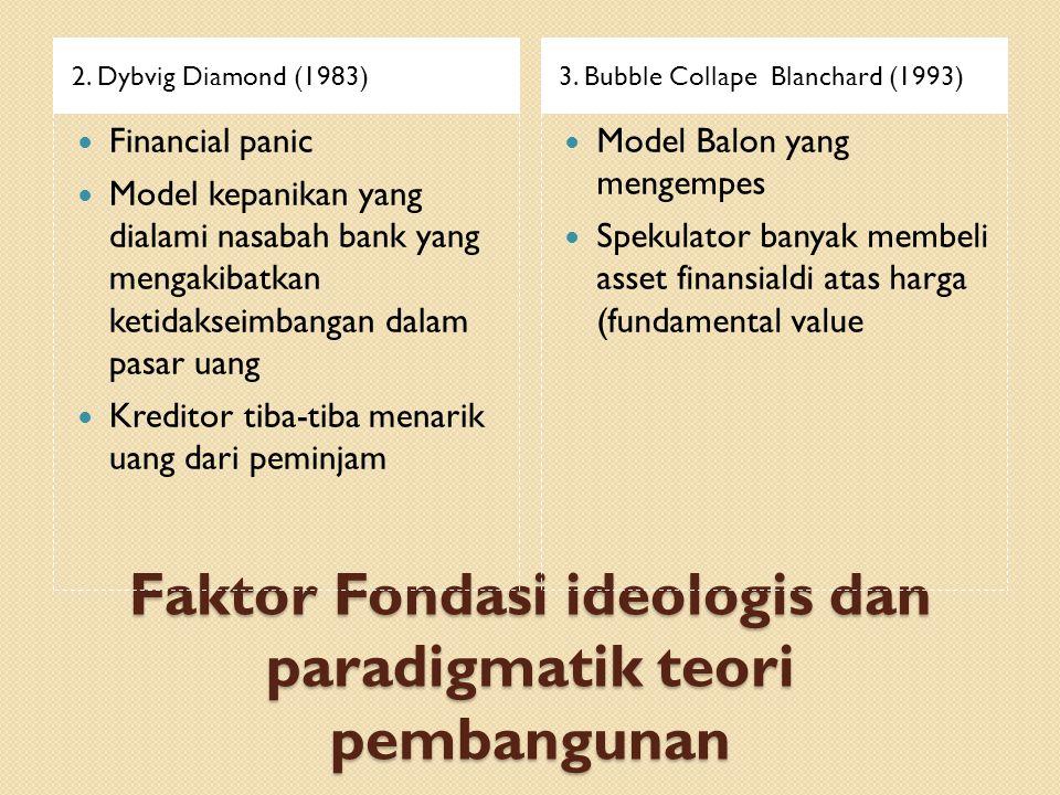 Faktor Fondasi ideologis dan paradigmatik teori pembangunan 2. Dybvig Diamond (1983)3. Bubble Collape Blanchard (1993) Financial panic Model kepanikan