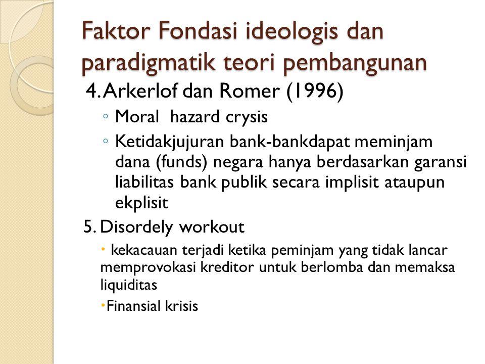 Faktor Fondasi ideologis dan paradigmatik teori pembangunan 4. Arkerlof dan Romer (1996) ◦ Moral hazard crysis ◦ Ketidakjujuran bank-bankdapat meminja