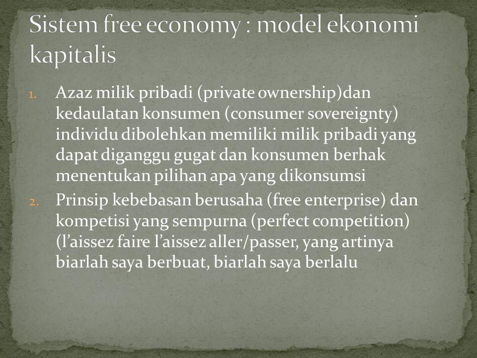 1. Azaz milik pribadi (private ownership)dan kedaulatan konsumen (consumer sovereignty) individu dibolehkan memiliki milik pribadi yang dapat diganggu
