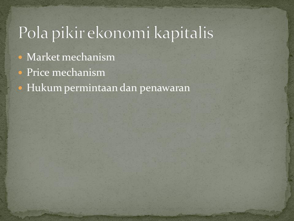 Market mechanism Price mechanism Hukum permintaan dan penawaran