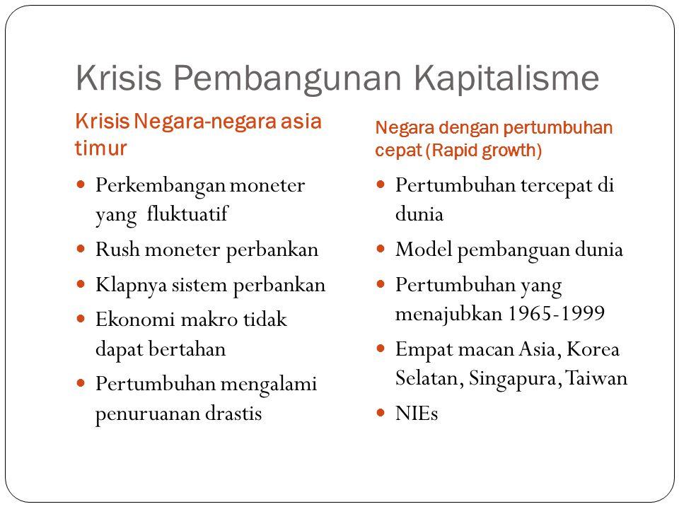 Faktor Fondasi ideologis dan paradigmatik teori pembangunan 1.