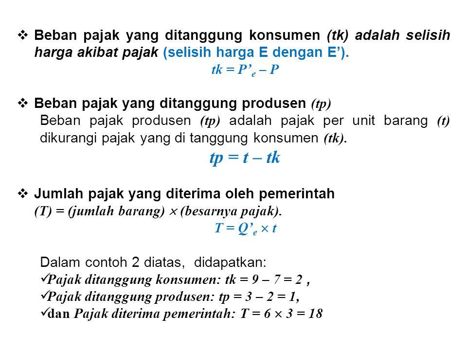  Beban pajak yang ditanggung konsumen (tk) adalah selisih harga akibat pajak (selisih harga E dengan E'). tk = P' e – P  Beban pajak yang ditanggung