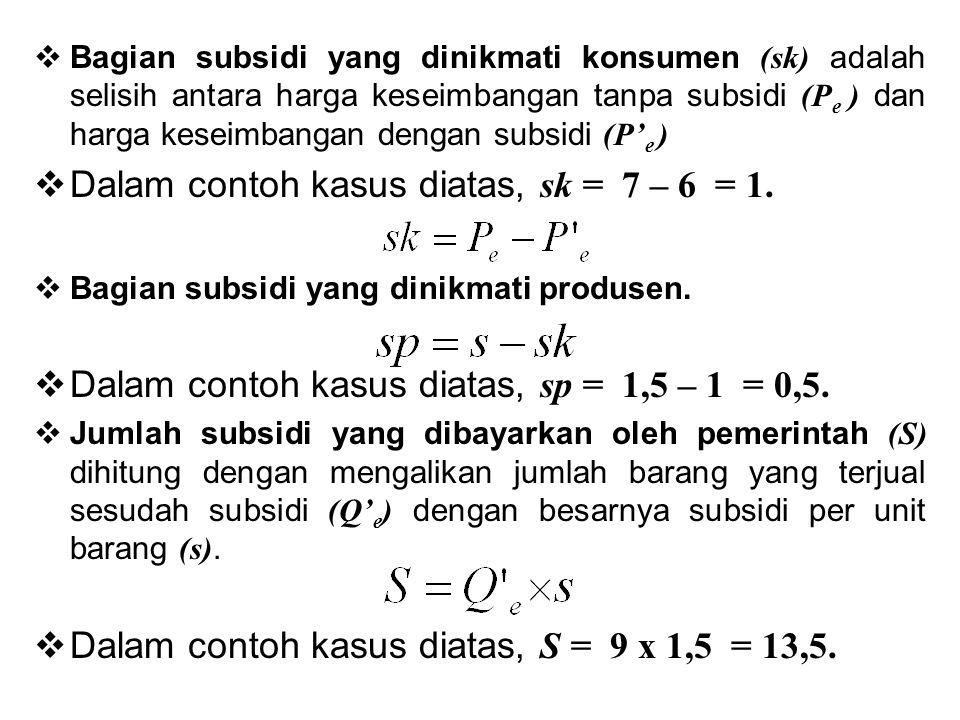  Bagian subsidi yang dinikmati konsumen (sk) adalah selisih antara harga keseimbangan tanpa subsidi (P e ) dan harga keseimbangan dengan subsidi (P'