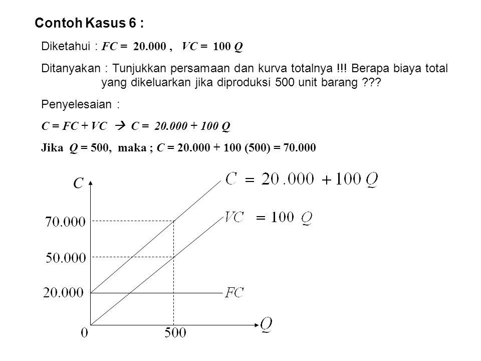 Contoh Kasus 6 : Diketahui : FC = 20.000, VC = 100 Q Ditanyakan : Tunjukkan persamaan dan kurva totalnya !!! Berapa biaya total yang dikeluarkan jika