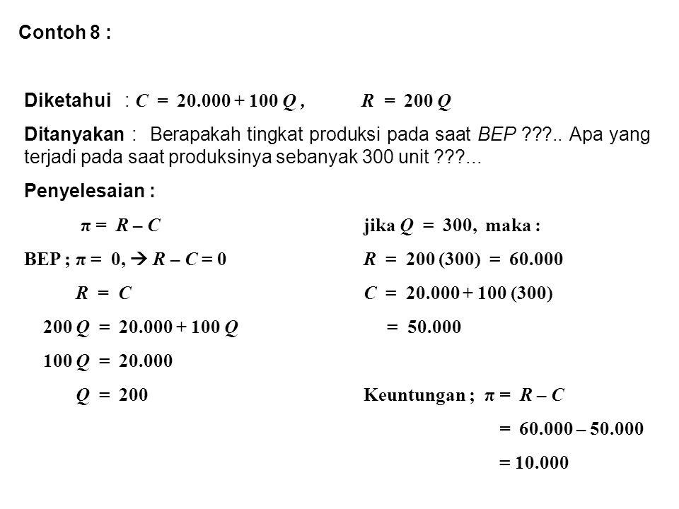 Contoh 8 : Diketahui : C = 20.000 + 100 Q, R = 200 Q Ditanyakan : Berapakah tingkat produksi pada saat BEP ???.. Apa yang terjadi pada saat produksiny