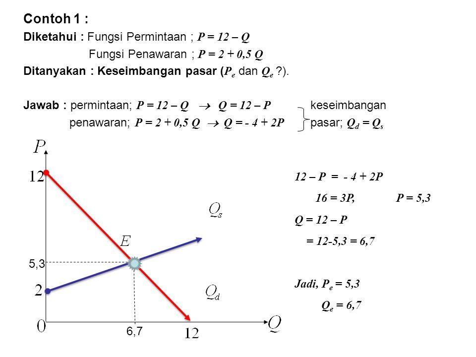 Contoh 1 : Diketahui : Fungsi Permintaan ; P = 12 – Q Fungsi Penawaran ; P = 2 + 0,5 Q Ditanyakan : Keseimbangan pasar ( P e dan Q e ?). Jawab : permi