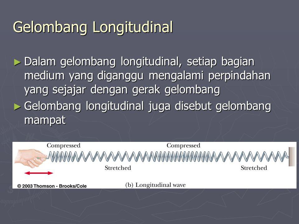 Gelombang Longitudinal Digambarkan sebagai Kurva Sinusoidal ► Sebuah gelombang longitudinal dapat juga digambarkan sebagai kurva sinusoidal ► Mampatan sesuai dengan puncak dan regangan sesuai dengan lembah