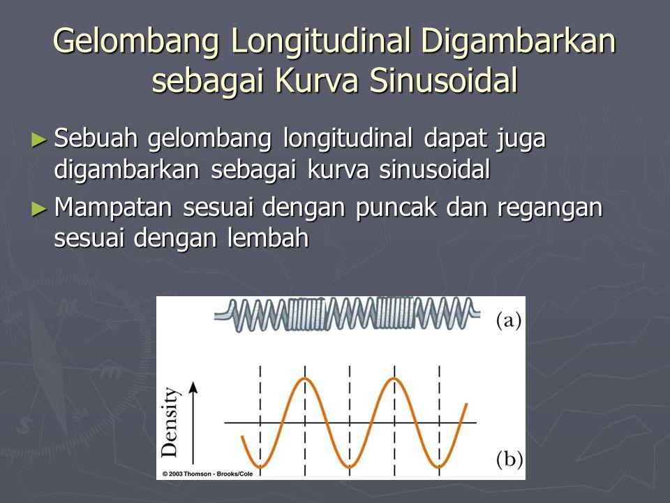 Gelombang Longitudinal Digambarkan sebagai Kurva Sinusoidal ► Sebuah gelombang longitudinal dapat juga digambarkan sebagai kurva sinusoidal ► Mampatan