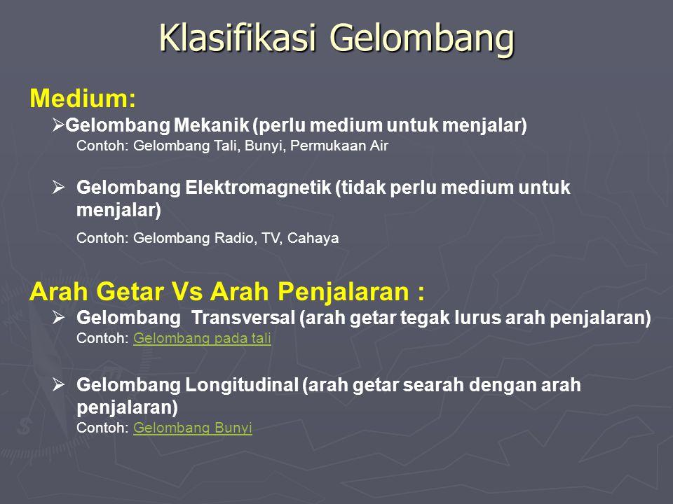 Klasifikasi Gelombang Medium:  Gelombang Mekanik (perlu medium untuk menjalar) Contoh: Gelombang Tali, Bunyi, Permukaan Air  Gelombang Elektromagnet