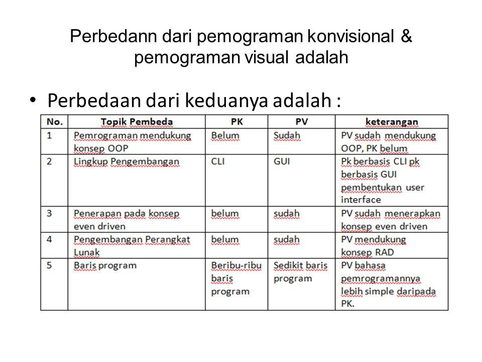 Perbedann dari pemograman konvisional & pemograman visual adalah Perbedaan dari keduanya adalah :