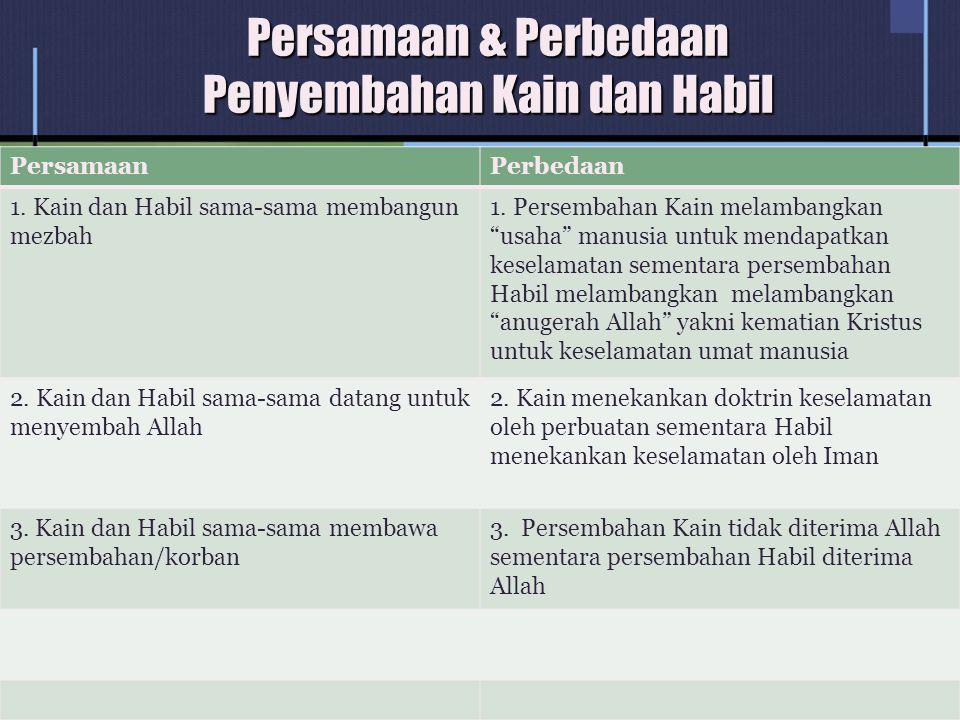 "Persamaan & Perbedaan Penyembahan Kain dan Habil PersamaanPerbedaan 1. Kain dan Habil sama-sama membangun mezbah 1. Persembahan Kain melambangkan ""usa"