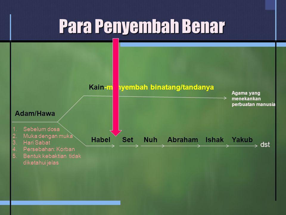 Para Penyembah Benar Adam/Hawa 1.Sebelum dosa 2.Muka dengan muka 3.Hari Sabat 4.Persebahan: Korban 5.Bentuk kebaktian tidak diketahui jelas Kain-menyembah binatang/tandanya Habel Agama yang menekankan perbuatan manusia SetNuhAbrahamIshakYakub dst