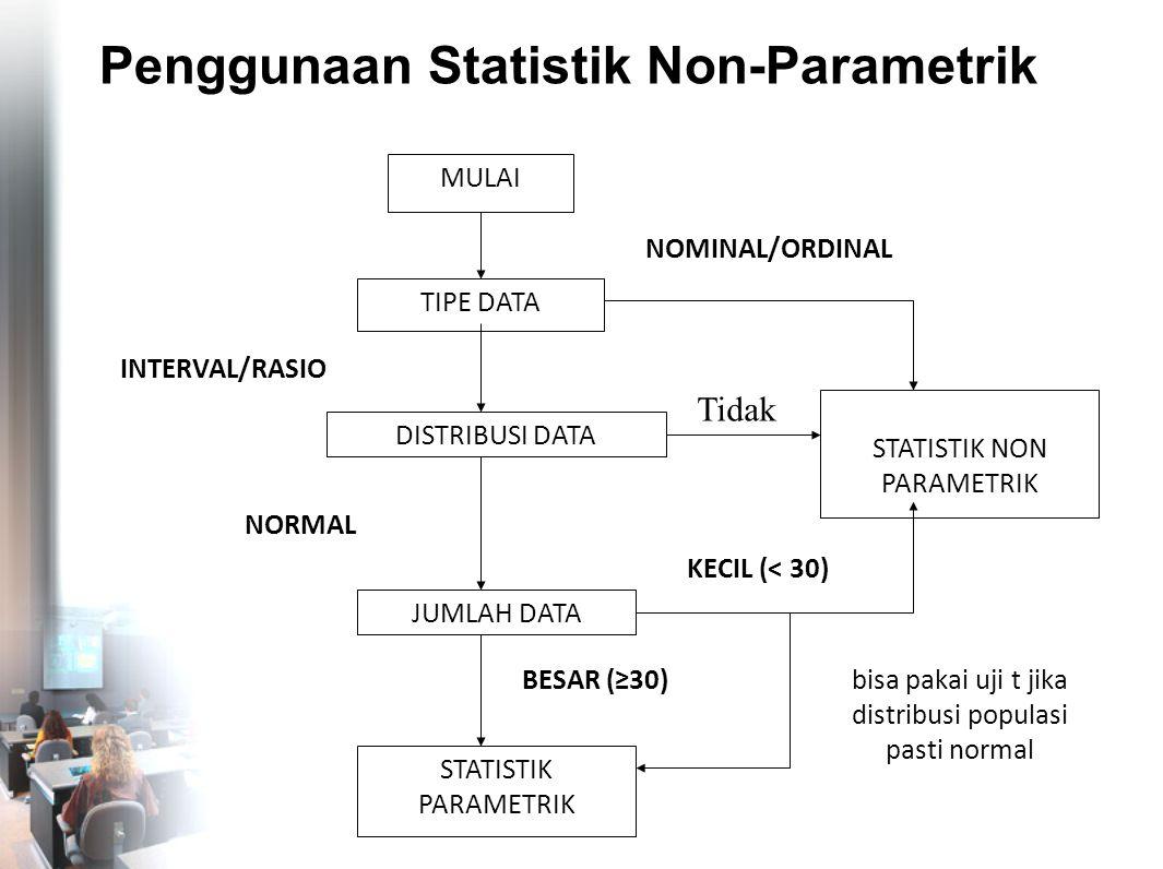 Metode Statistik Non Parametrik  Statistik deskriptif (sebagai pengantar ke statistik inferensi)  Statistik inferensi, dengan dua tujuan utama, yakni estimasi dan uji hipotesis.