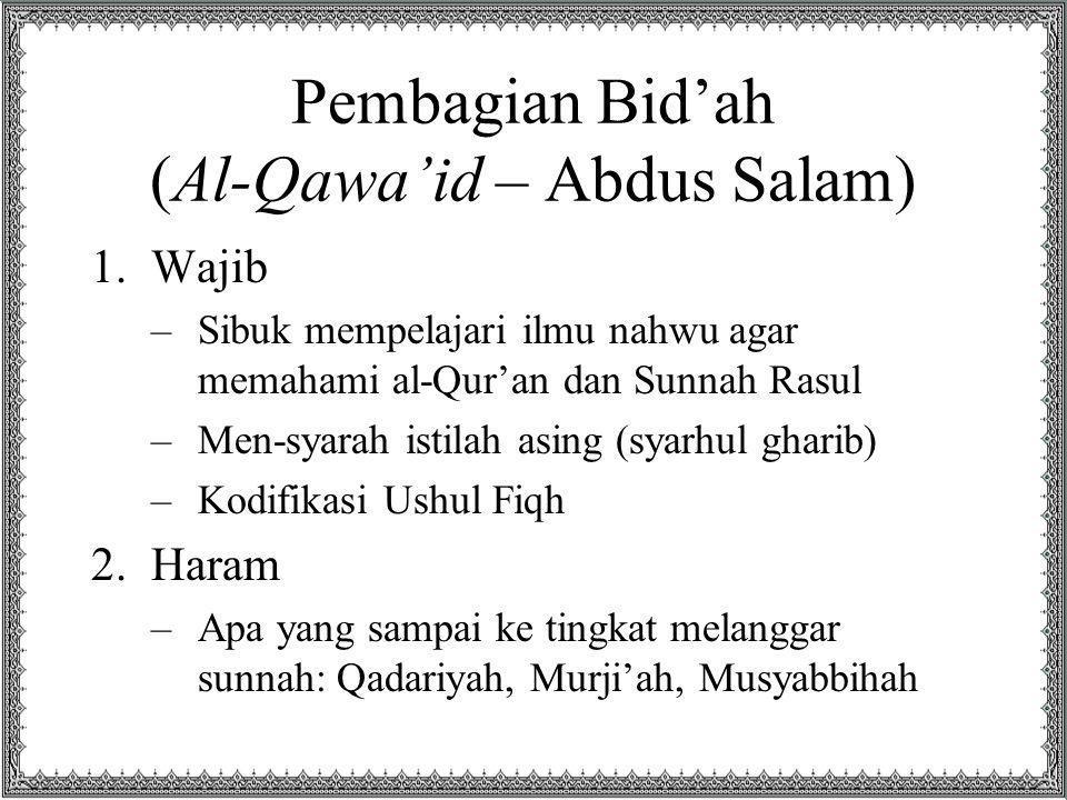 Pembagian Bid'ah (Al-Qawa'id – Abdus Salam) 1.Wajib –Sibuk mempelajari ilmu nahwu agar memahami al-Qur'an dan Sunnah Rasul –Men-syarah istilah asing (