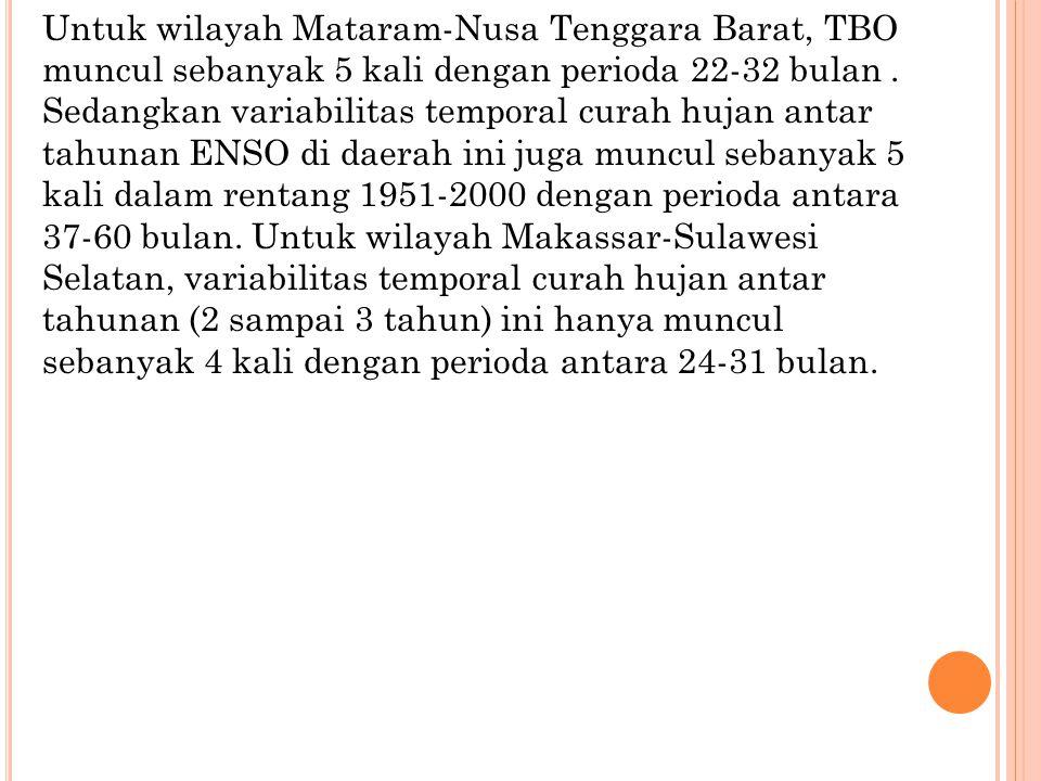 Untuk wilayah Mataram-Nusa Tenggara Barat, TBO muncul sebanyak 5 kali dengan perioda 22-32 bulan.