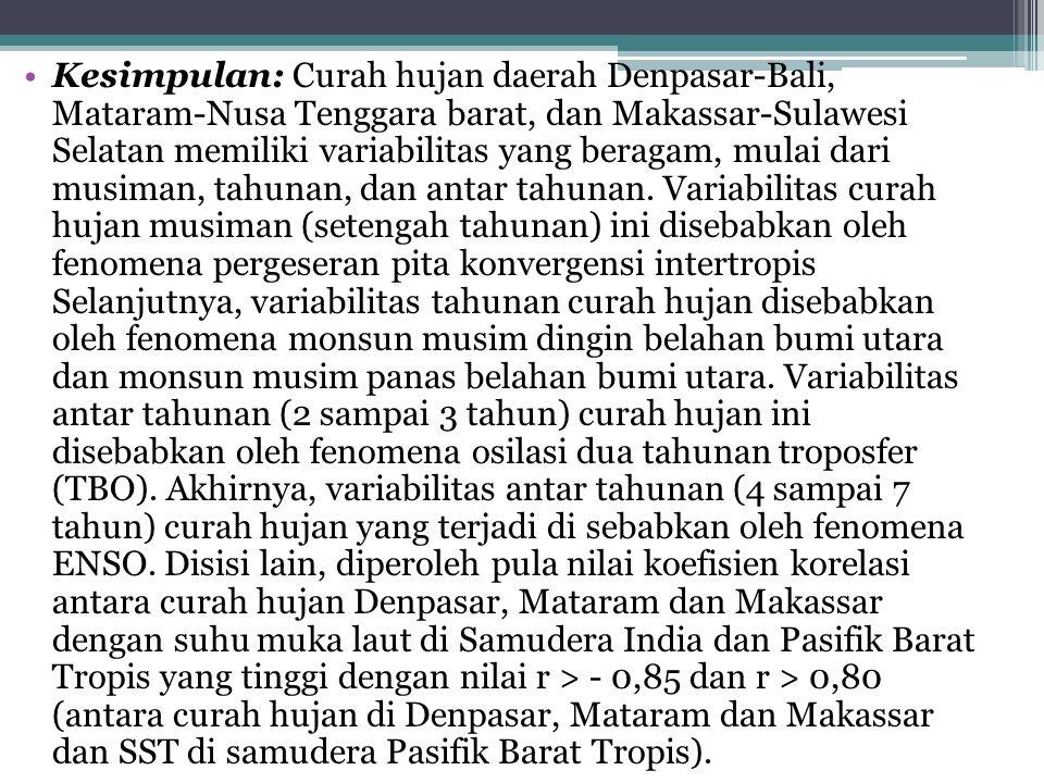 Kesimpulan: Curah hujan daerah Denpasar-Bali, Mataram-Nusa Tenggara barat, dan Makassar-Sulawesi Selatan memiliki variabilitas yang beragam, mulai dari musiman, tahunan, dan antar tahunan.