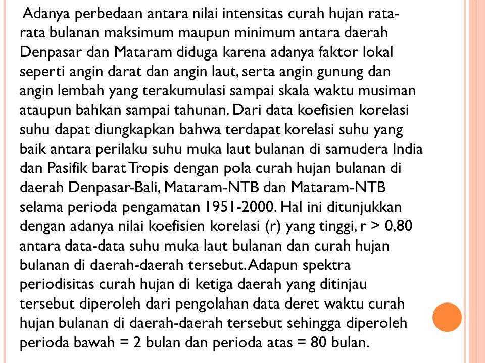 Adanya perbedaan antara nilai intensitas curah hujan rata- rata bulanan maksimum maupun minimum antara daerah Denpasar dan Mataram diduga karena adanya faktor lokal seperti angin darat dan angin laut, serta angin gunung dan angin lembah yang terakumulasi sampai skala waktu musiman ataupun bahkan sampai tahunan.