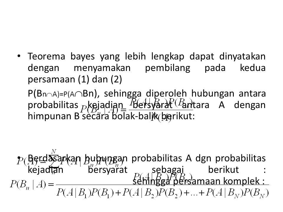 Teorema bayes yang lebih lengkap dapat dinyatakan dengan menyamakan pembilang pada kedua persamaan (1) dan (2) P(B n  A)=P(A  Bn), sehingga diperoleh hubungan antara probabilitas kejadian bersyarat antara A dengan himpunan B secara bolak-balik berikut: Berdasarkan hubungan probabilitas A dgn probabilitas kejadian bersyarat sebagai berikut : sehingga persamaan komplek :