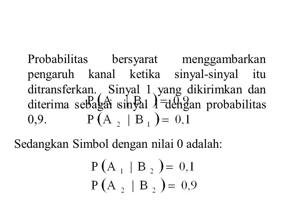 Probabilitas bersyarat menggambarkan pengaruh kanal ketika sinyal-sinyal itu ditransferkan.