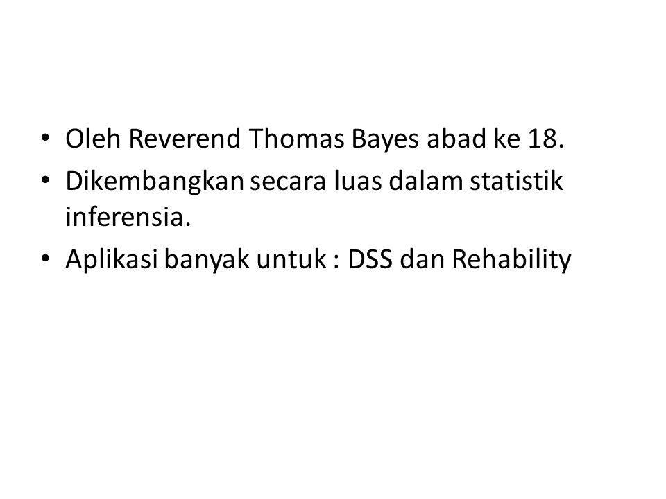 Definisi Oleh Reverend Thomas Bayes abad ke 18.