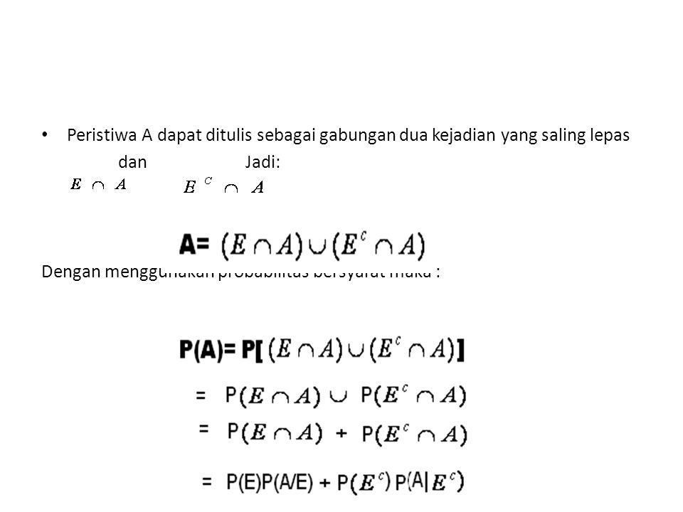 Maka: Diketahui: P(E)=0.9P(E')=0.1 P(A|E)=0,2P(A|E')=0,3 Shg: P(A)=P(E).P(A|E)+P(E').P(A|E') =(0.9).(0.2)+(0.2).(0.3) =0.21 Kembali pada permasalahan diatas, bila suatu saat diketahui terjadi ketidakstabilan arus listrik, maka berapakah probabilitas saat itu aliran listrik berasal dari generator.