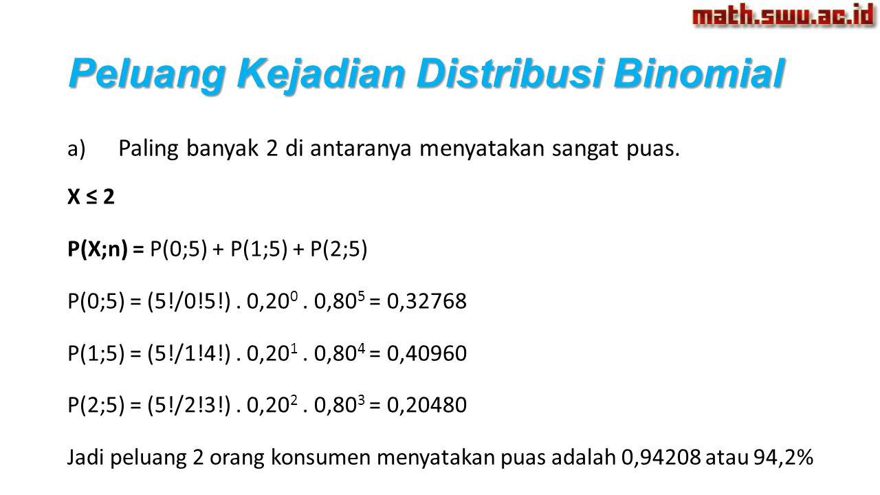 Peluang Kejadian Distribusi Binomial a) Paling banyak 2 di antaranya menyatakan sangat puas. X ≤ 2 P(X;n) = P(0;5) + P(1;5) + P(2;5) P(0;5) = (5!/0!5!