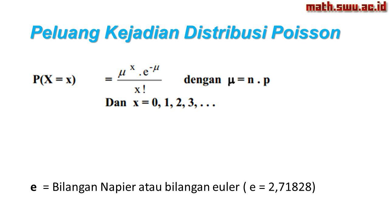 Peluang Kejadian Distribusi Poisson e = Bilangan Napier atau bilangan euler ( e = 2,71828)