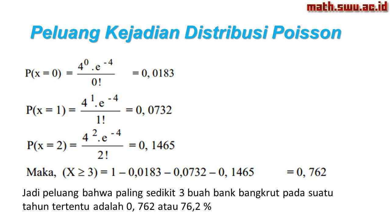 Peluang Kejadian Distribusi Poisson Jadi peluang bahwa paling sedikit 3 buah bank bangkrut pada suatu tahun tertentu adalah 0, 762 atau 76,2 %