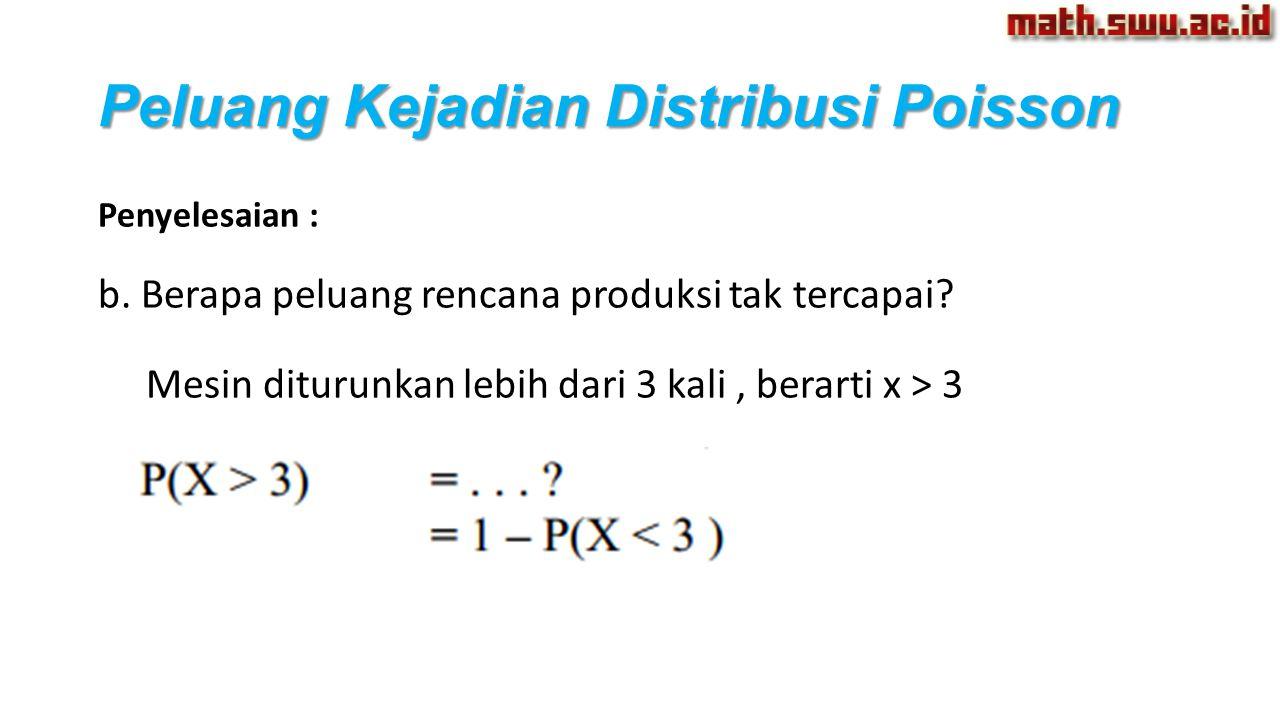 Peluang Kejadian Distribusi Poisson Penyelesaian : b. Berapa peluang rencana produksi tak tercapai? Mesin diturunkan lebih dari 3 kali, berarti x > 3