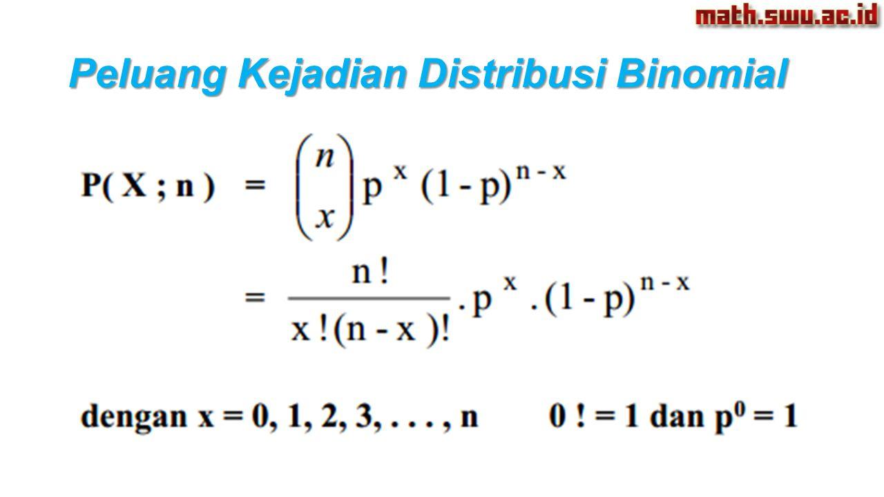 Peluang Kejadian Distribusi Binomial