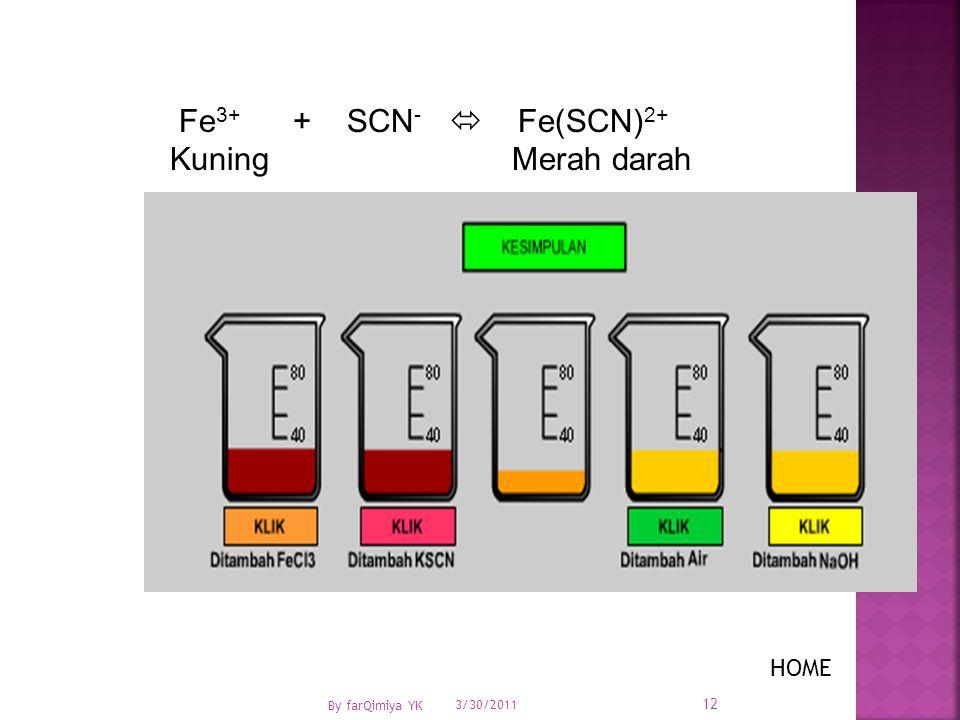 FeCl 3 (aq) + KSCN (aq)  Fe(SCN)Cl 2 (aq) + KCl (aq) Fe 3+ + SCN -  Fe(SCN) 2+ KuningMerah darah 1.Jika ditambah FeCl 3 maka kesetimbangan bergeser